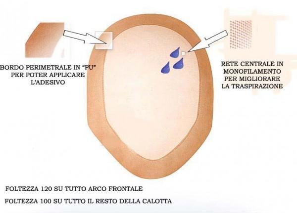 impianto capillare universal
